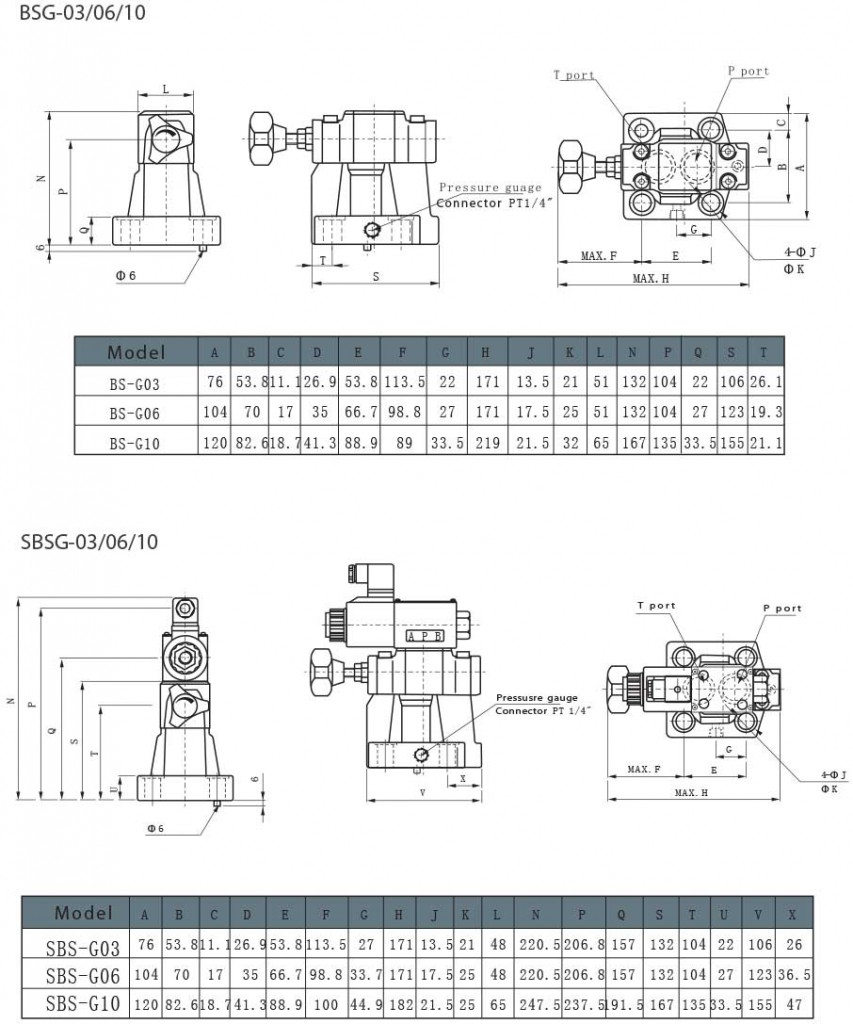 Bs series low noise pilot operated relief valves sbs series low bs series low noise pilot operated relief valves biocorpaavc Image collections