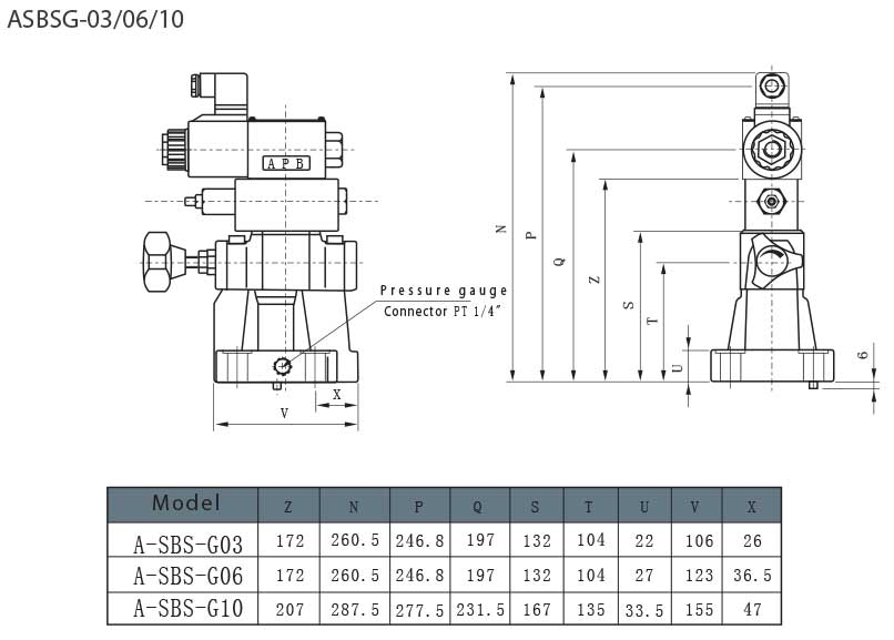 BS-series-low-noise-pilot-operated-relief-valves-Dimensions2-tork-hydraulics-ترک-هیدرولیک