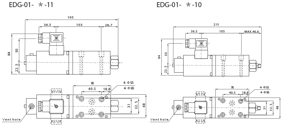 EDG-series-proportional-directly-operated-relief-valves-Dimensions-tork-hydraulics-ترک-هیدرولیک