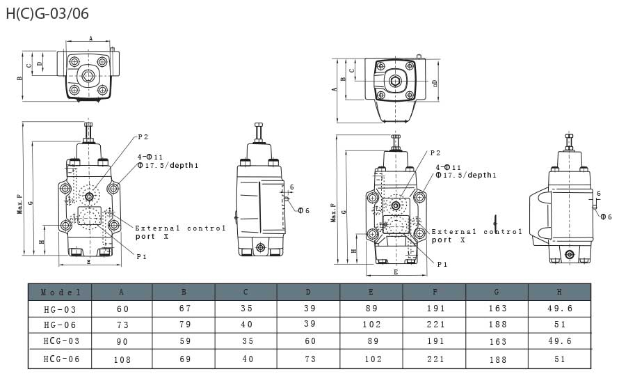 H(C)G-series-sequence-counter-balance-unloading-valves-Dimensions-tork-hydraulics-ترک-هیدرولیک