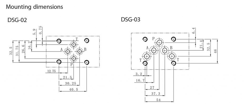 Mounting dimensions-DSG-series
