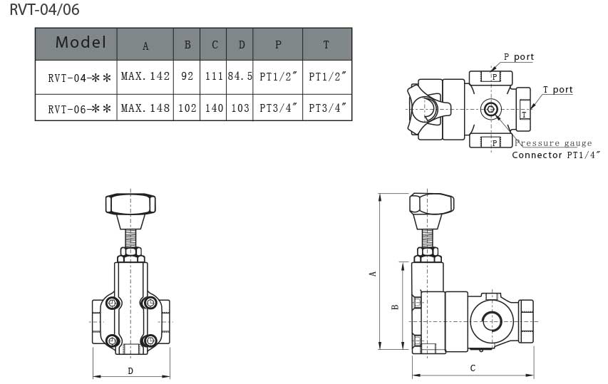 RV-series-pilot-operated-relief-valves-Dimensions-tork-hydraulics-ترک-هیدرولیک