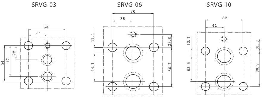 SRVG-series-solenoid-operated-relief-valves-Mounting-size-tork-hydraulics-ترک-هیدرولیک