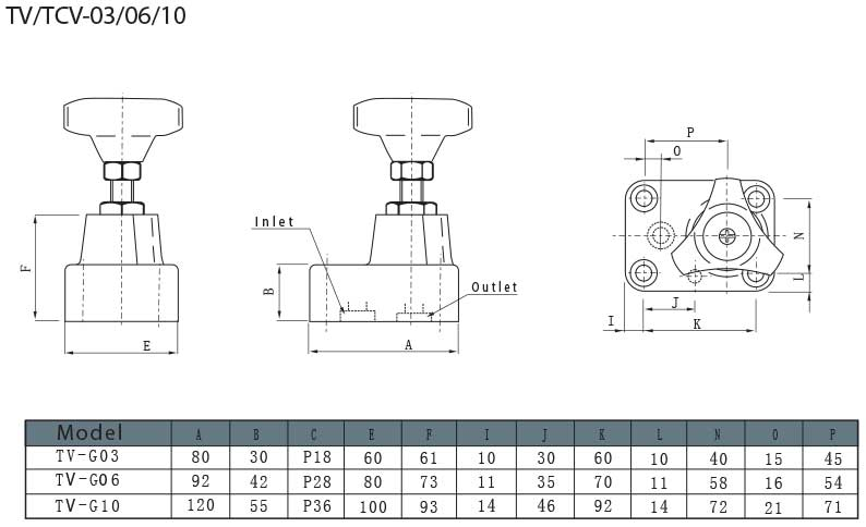 TV TCV series throttle valves throttle check valves ترک هیدرولیک tork hydraulics Dimensions